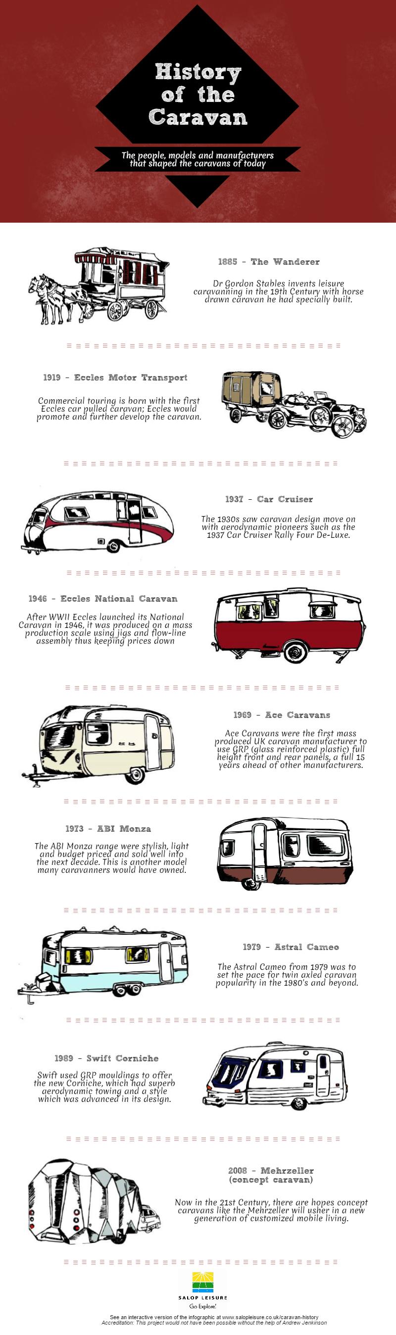 Infographic-caravan-history