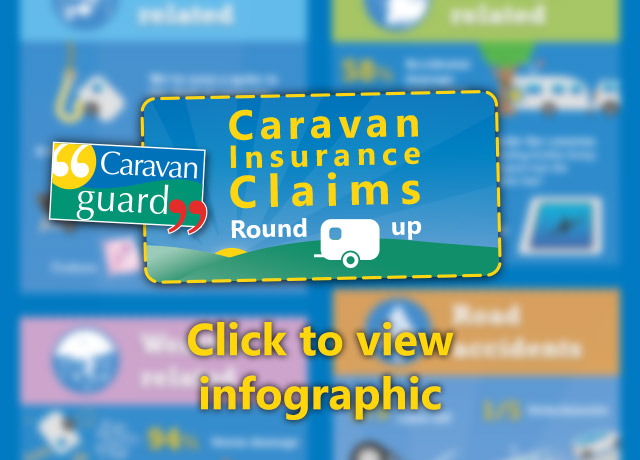 Caravan Claims Infographic (Click to view)